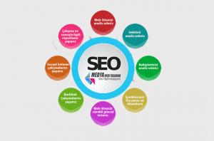 Web Site Seo
