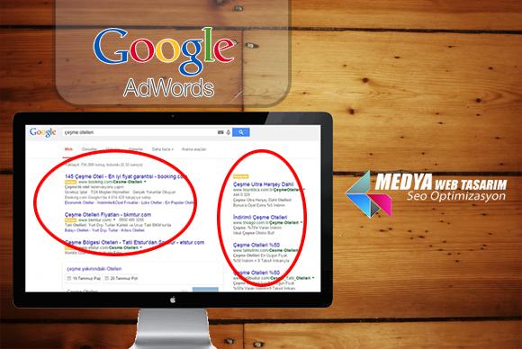 Google adwors